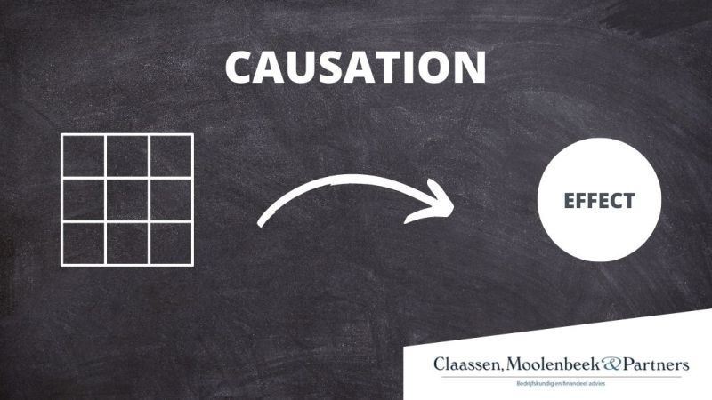 Causation betekenis