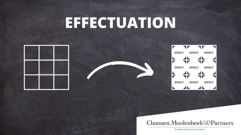 Effectuation betekenis